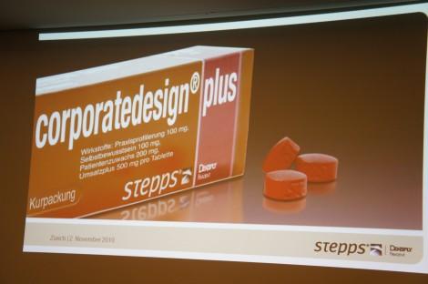 Slide aus dem Vortrag.